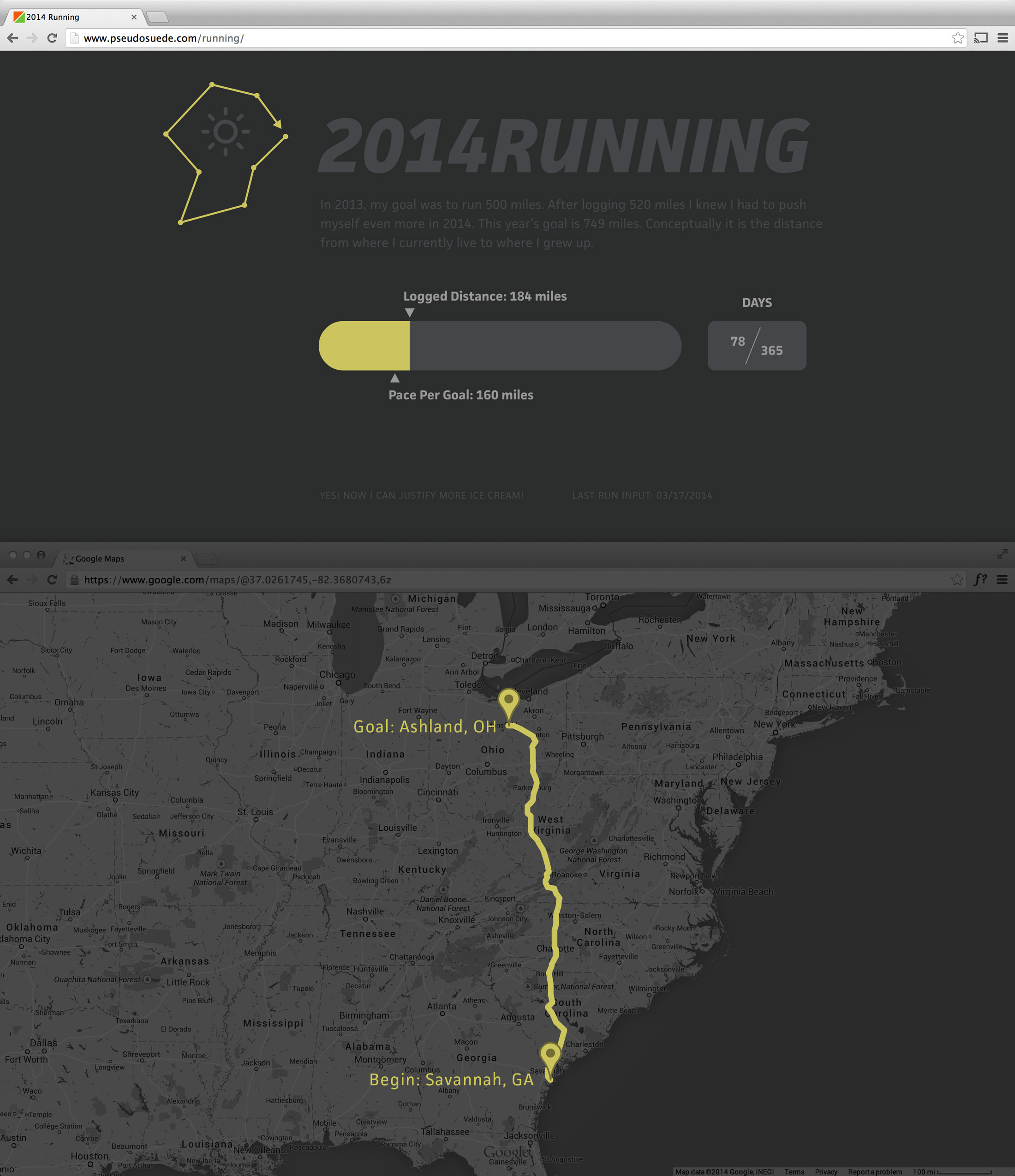 The complete 2014 Running website.