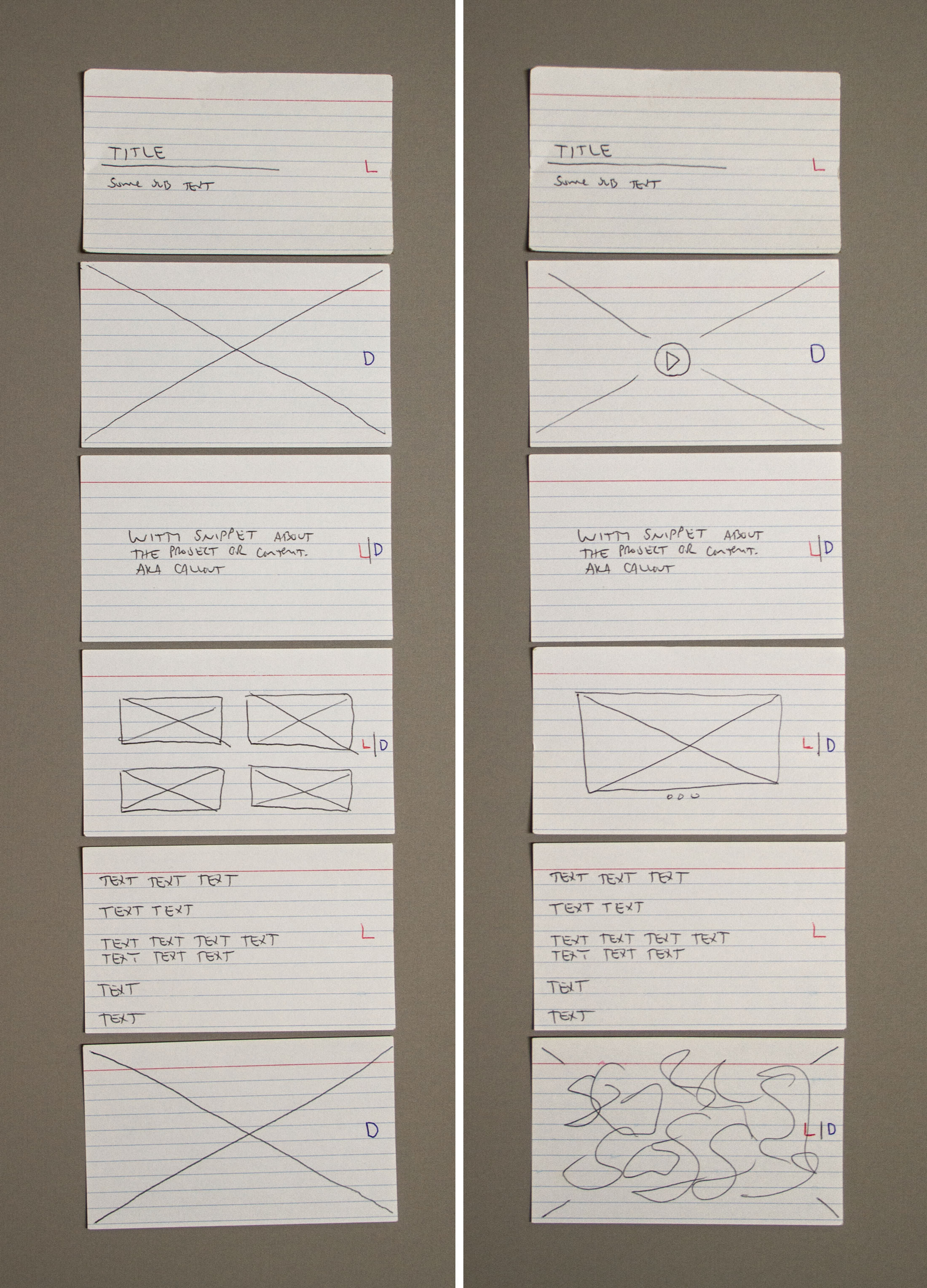 The index card version of the Wireframe Diagram used in the making of sethakkerman.com.
